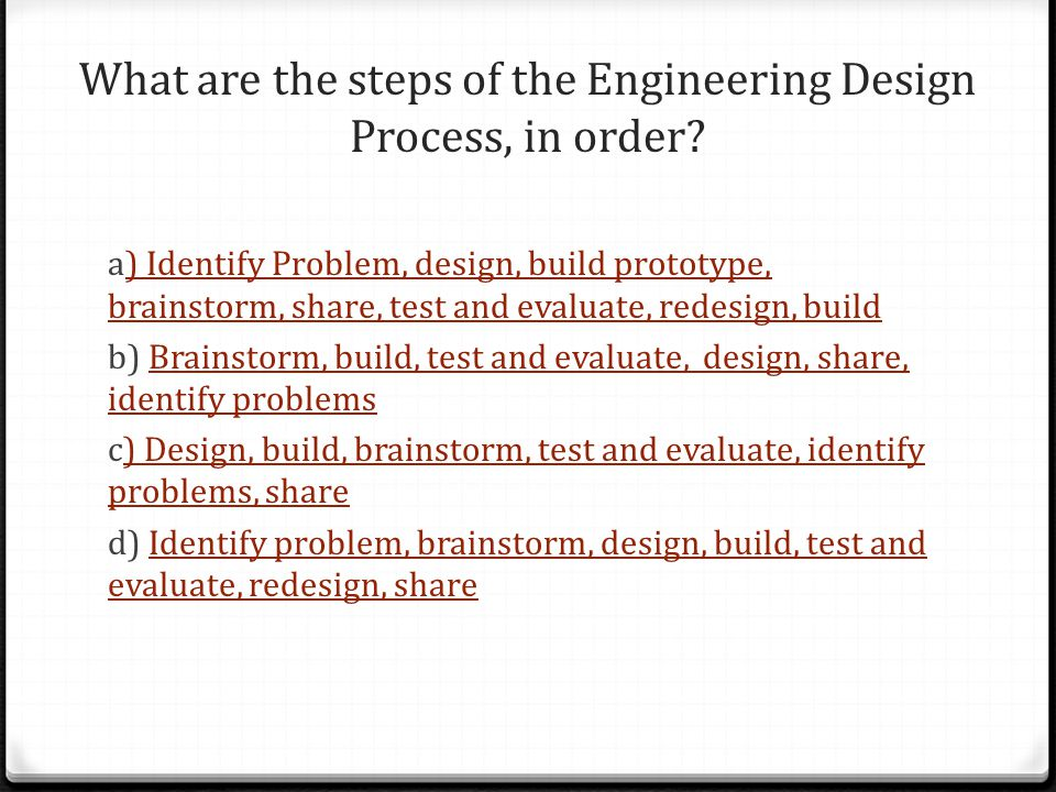 What are the steps of the Engineering Design Process, in order.