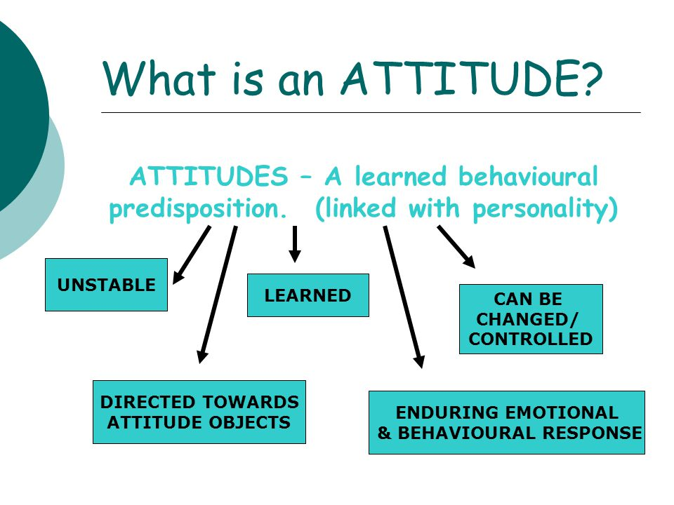 What is an ATTITUDE? ATTITUDES – A learned behavioural predisposition. (linked with personality) UNSTABLE CAN BE CHANGED/ CONTROLLED ENDURING EMOTIONA