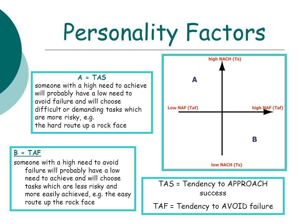 Personality Factors A = TAS someone with a high need to achieve will probably have a low need to avoid failure and will choose difficult or demanding