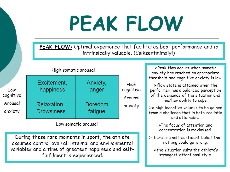 PEAK FLOW PEAK FLOW: Optimal experience that facilitates best performance and is intrinsically valuable. (Csikzentmimalyi) Excitement, happiness Relax