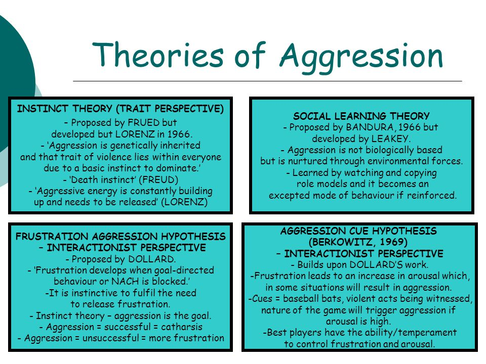 Theories of Aggression INSTINCT THEORY (TRAIT PERSPECTIVE) - Proposed by FRUED but developed but LORENZ in 1966. - 'Aggression is genetically inherite