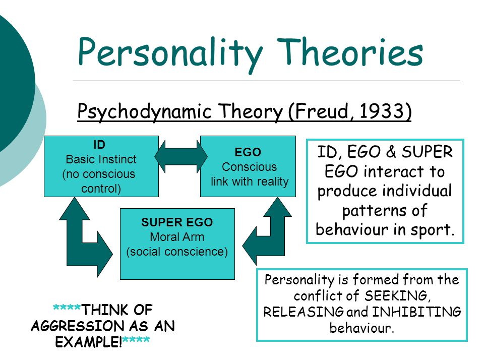 Personality Theories Psychodynamic Theory (Freud, 1933) ID Basic Instinct (no conscious control) EGO Conscious link with reality SUPER EGO Moral Arm (