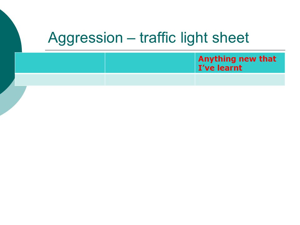 Aggression – traffic light sheet Anything new that I've learnt