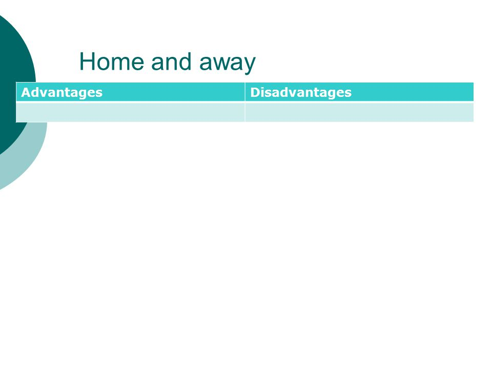Home and away AdvantagesDisadvantages