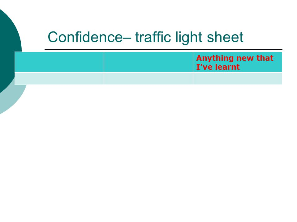 Confidence– traffic light sheet Anything new that I've learnt