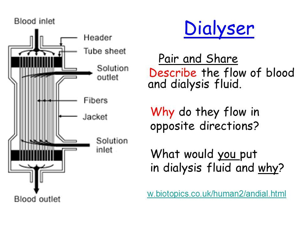 Treatment - dialysis http://www.youtube.com/watch?v=x_ra9YUX9fk &feature=relatedhttp://www.youtube.com/watch?v=x_ra9YUX9fk &feature=related Now for th
