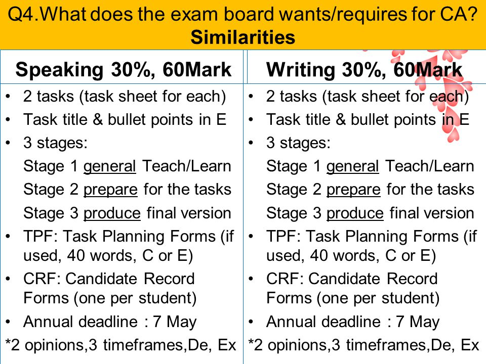 Q4.What does the exam board wants/requires for CA.