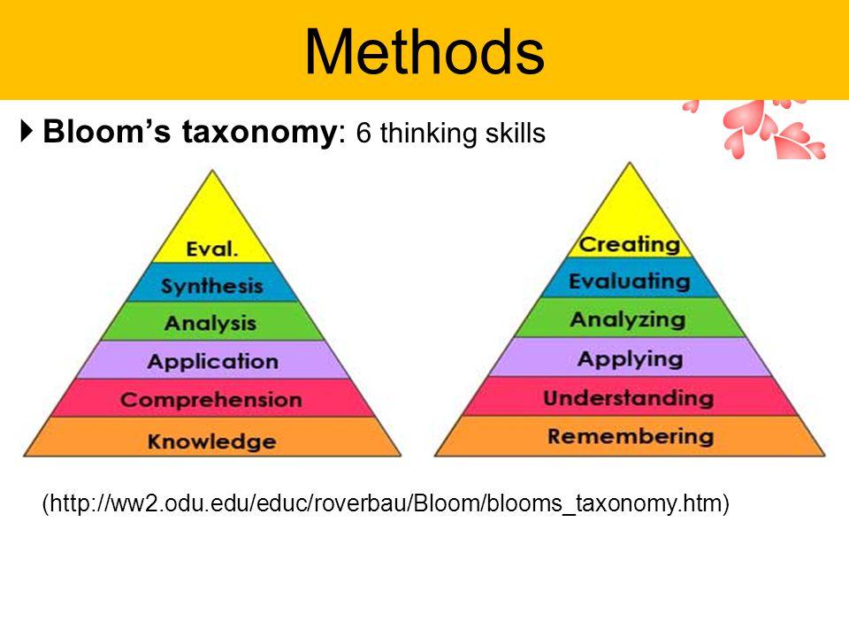  Bloom's taxonomy: 6 thinking skills Methods (http://ww2.odu.edu/educ/roverbau/Bloom/blooms_taxonomy.htm)