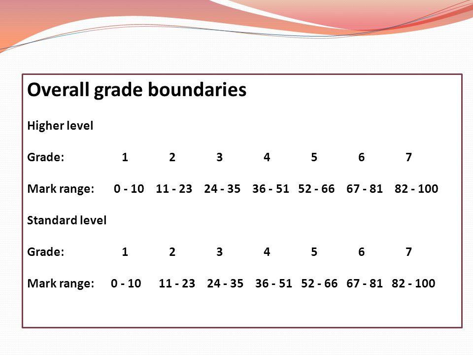 Overall grade boundaries Higher level Grade: 1 2 3 4 5 6 7 Mark range: 0 - 10 11 - 23 24 - 35 36 - 51 52 - 66 67 - 81 82 - 100 Standard level Grade: 1 2 3 4 5 6 7 Mark range: 0 - 10 11 - 23 24 - 35 36 - 51 52 - 66 67 - 81 82 - 100