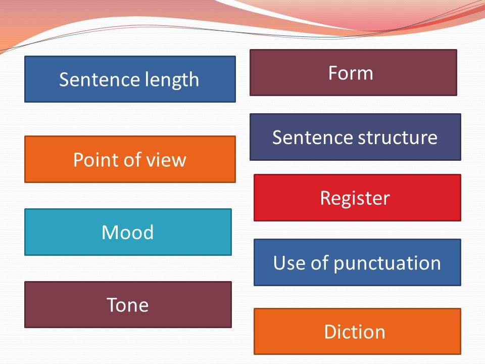 Sentence length Sentence structure Point of view Tone Mood Use of punctuation Diction Form Register