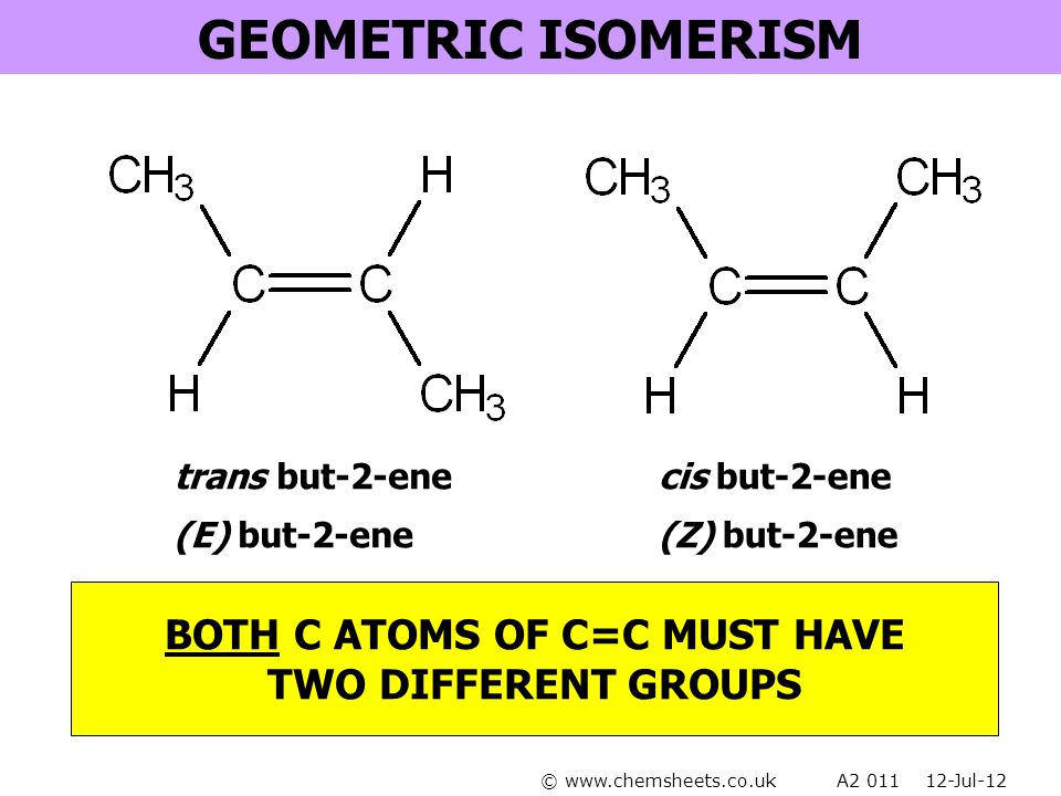 GEOMETRIC ISOMERISM trans but-2-ene (E) but-2-ene BOTH C ATOMS OF C=C MUST HAVE TWO DIFFERENT GROUPS cis but-2-ene (Z) but-2-ene © www.chemsheets.co.u