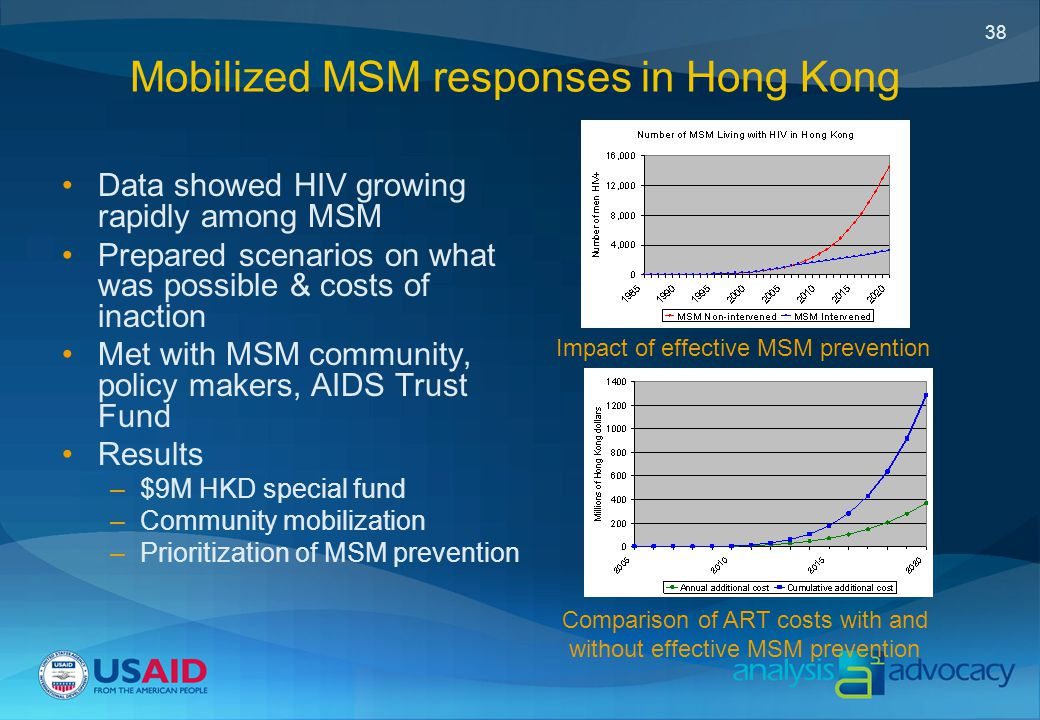38 Mobilized MSM responses in Hong Kong Data showed HIV growing rapidly among MSM Prepared scenarios on what was possible & costs of inaction Met with MSM community, policy makers, AIDS Trust Fund Results –$9M HKD special fund –Community mobilization –Prioritization of MSM prevention Comparison of ART costs with and without effective MSM prevention Impact of effective MSM prevention