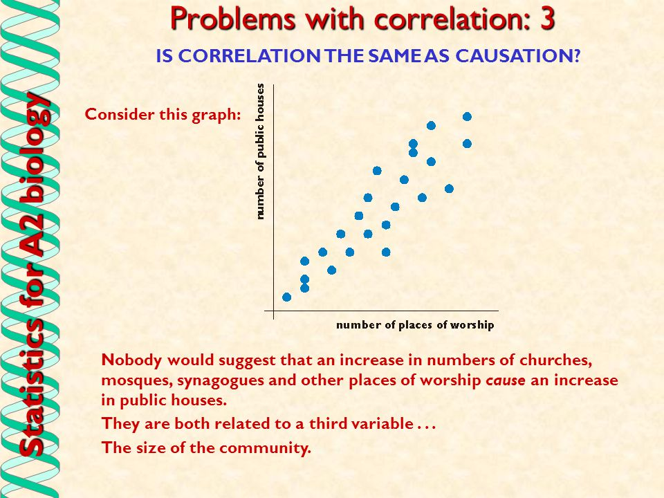 Statistics for A2 biology Problems with correlation: 3 Consider this graph: IS CORRELATION THE SAME AS CAUSATION? Nobody would suggest that an increas