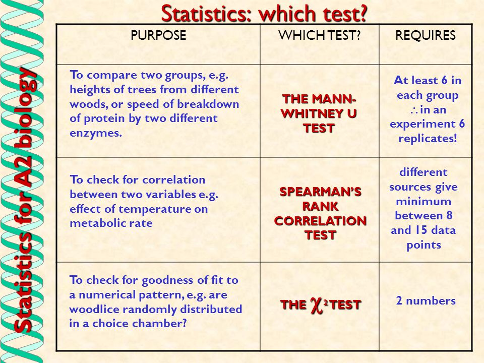 Statistics for A2 biology PURPOSEWHICH TEST?REQUIRES Statistics: which test.