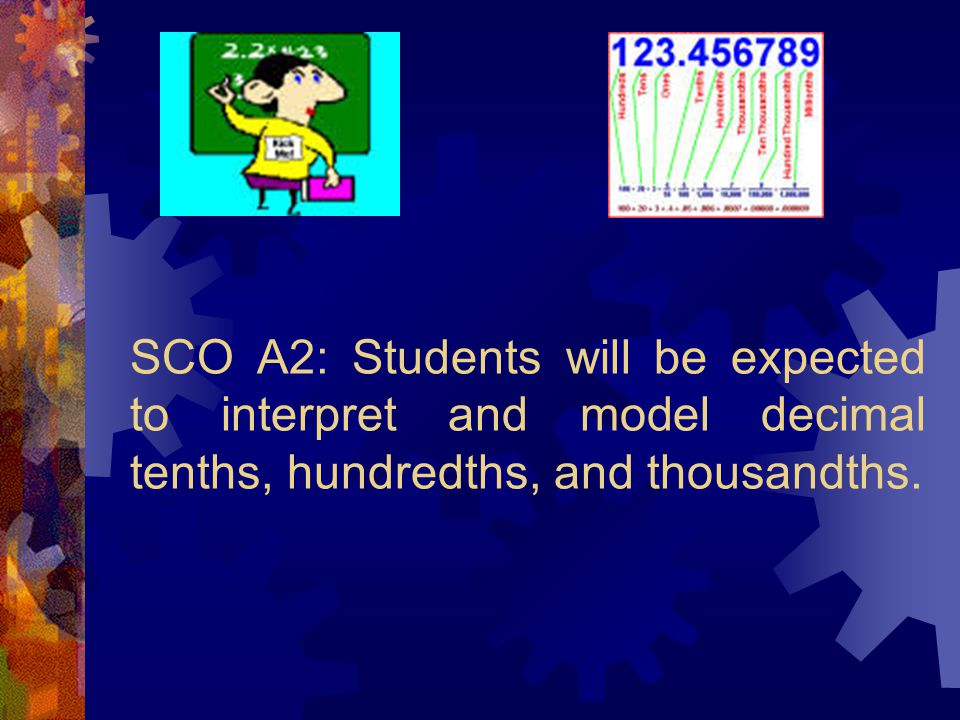 Student Activities  A2.5  Identify some situations when 0.25 represents a small amount.