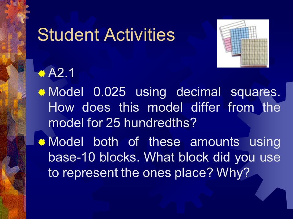 Student Activities  A2.1  Model 0.025 using decimal squares.
