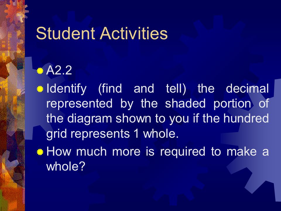 Student Activities  A2.2  Identify (find and tell) the decimal represented by the shaded portion of the diagram shown to you if the hundred grid represents 1 whole.