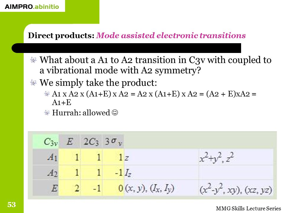 MMG Skills Lecture Series 53 Direct products: Mode assisted electronic transitions What about a A1 to A2 transition in C3v with coupled to a vibration