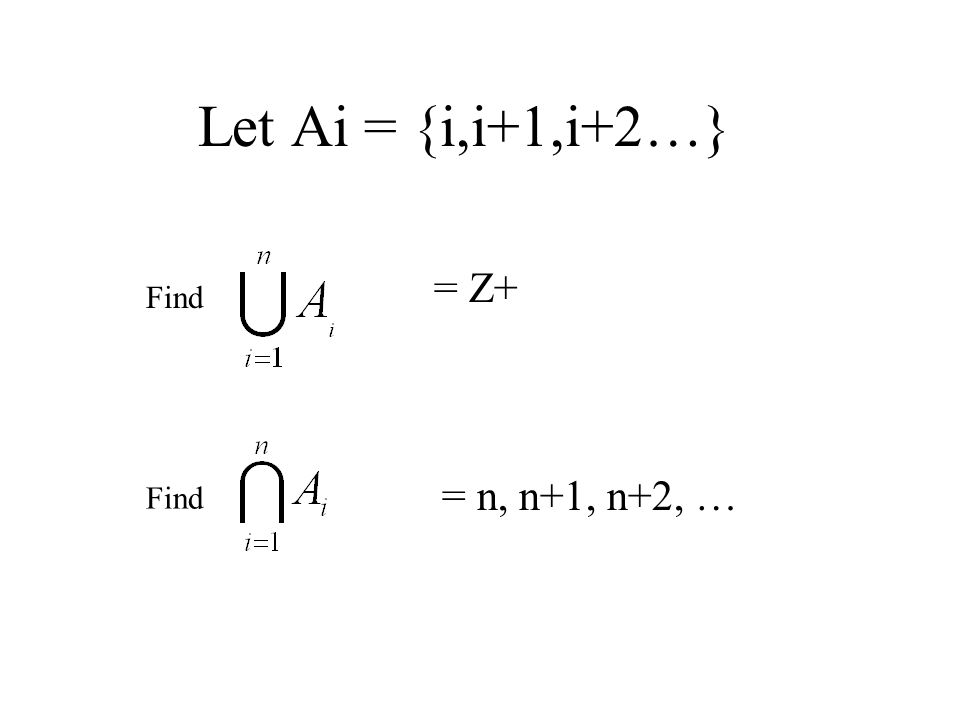 Let Ai = {i,i+1,i+2…} Find = Z+ = n, n+1, n+2, …