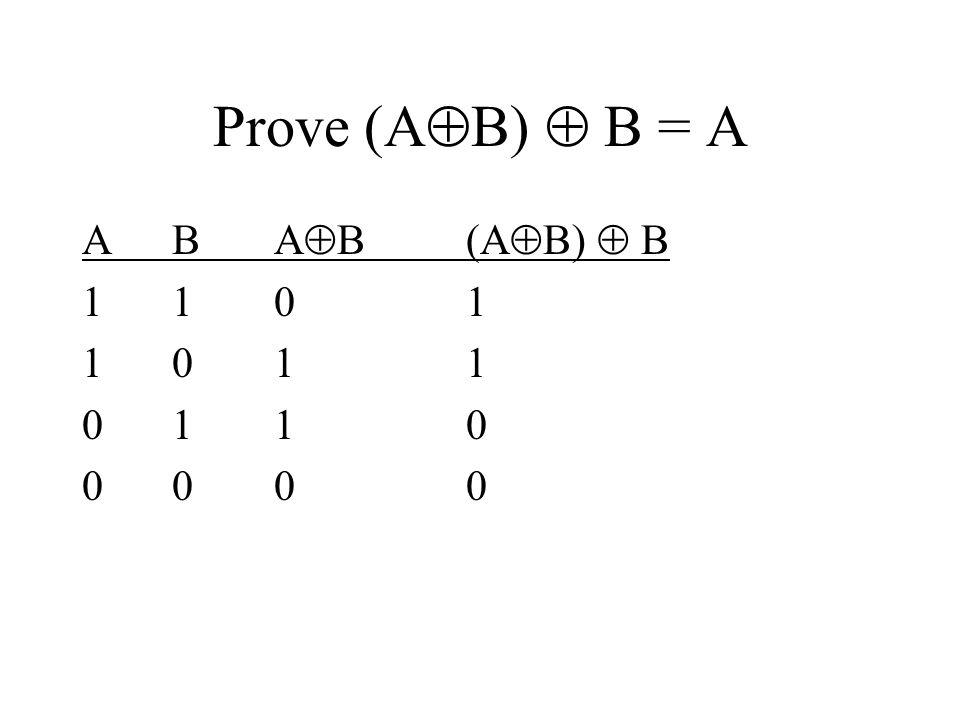 Prove (A  B)  B = A Proof: We must show that (A  B)  B  A and that A  (A  B)  B.