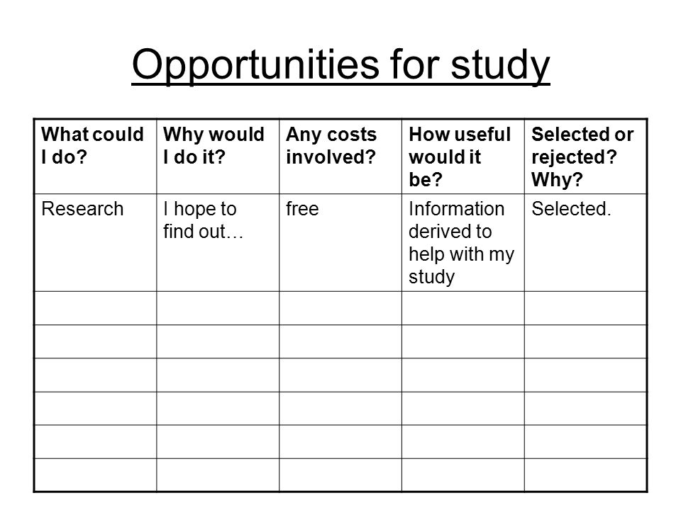 Opportunities for study What could I do. Why would I do it.