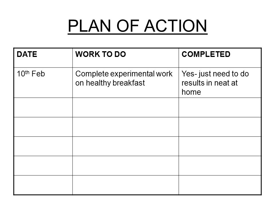 PLAN OF ACTION DATEWORK TO DOCOMPLETED 10 th FebComplete experimental work on healthy breakfast Yes- just need to do results in neat at home