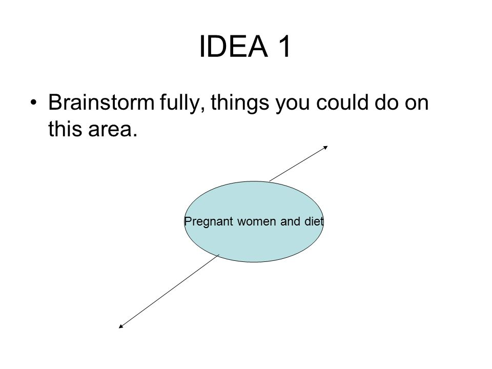 IDEA 1 Brainstorm fully, things you could do on this area. Pregnant women and diet