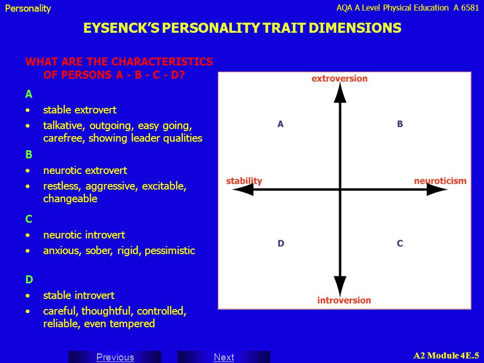 AQA A Level Physical Education A 6581 Next Previous A2 Module 4E.5 EYSENCK'S PERSONALITY TRAIT DIMENSIONS WHAT ARE THE CHARACTERISTICS OF PERSONS A -