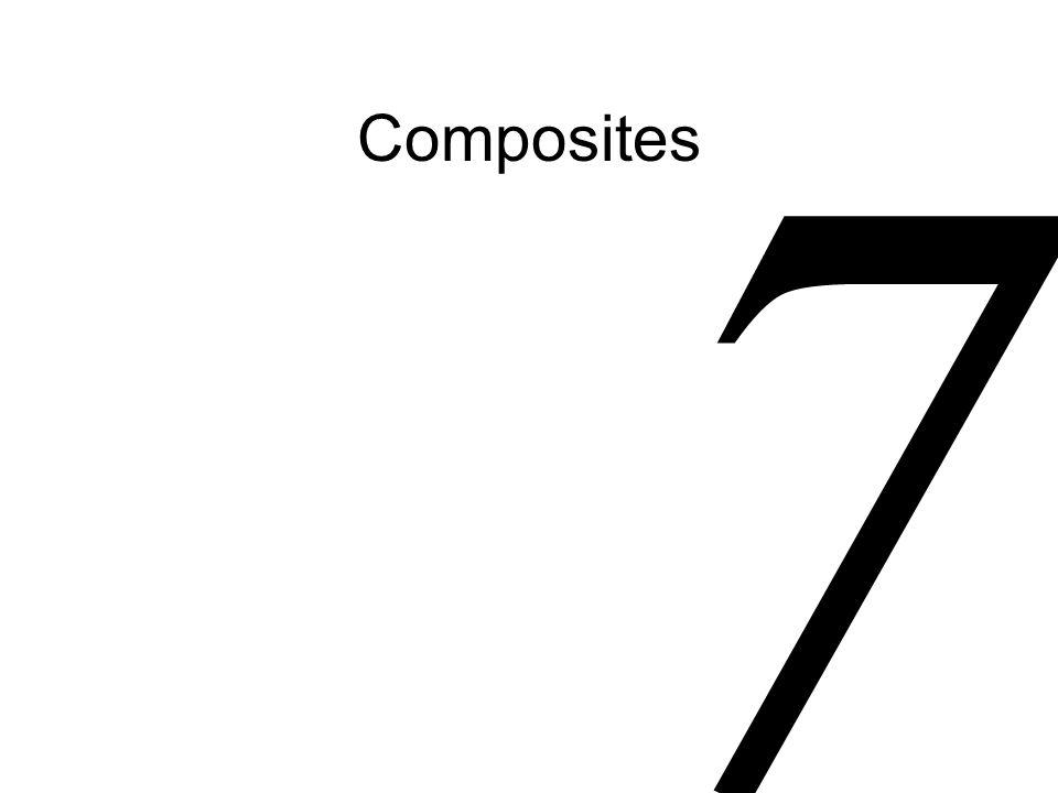 Composites 7