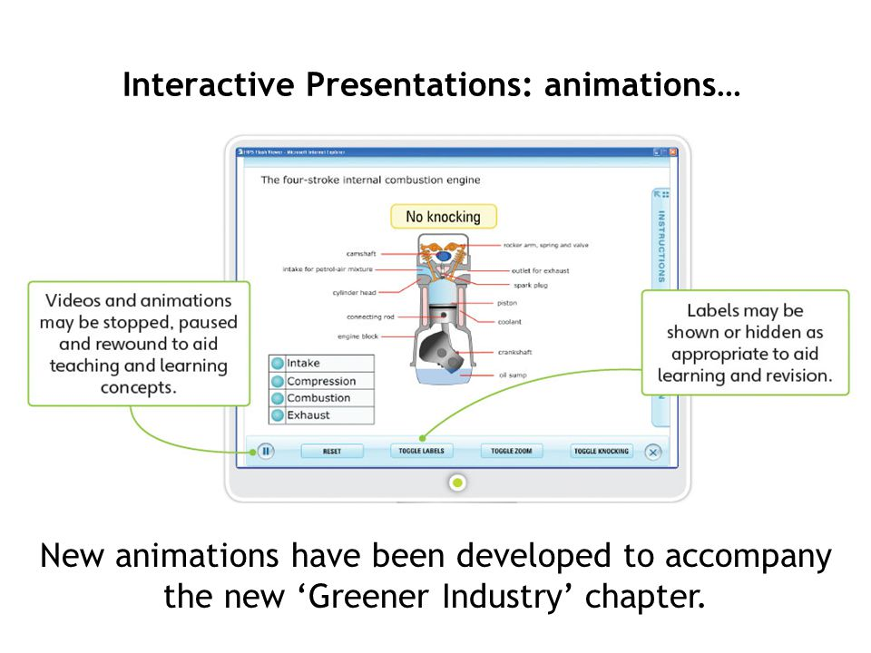 Interactive Presentations: animations… New animations have been developed to accompany the new 'Greener Industry' chapter.