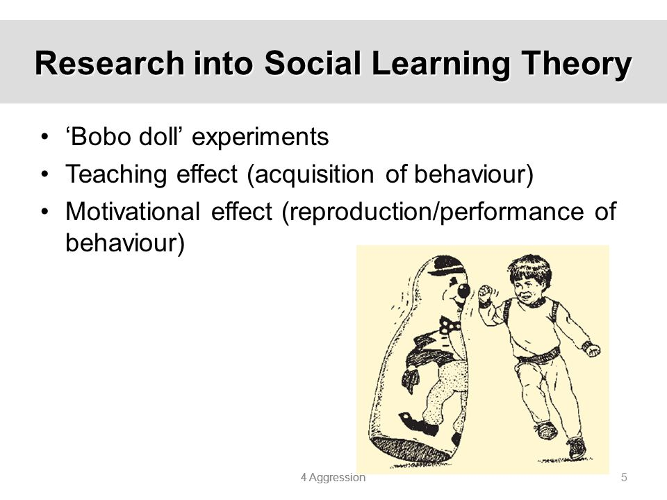 4 Aggression 5 Research into Social Learning Theory 'Bobo doll' experiments Teaching effect (acquisition of behaviour) Motivational effect (reproducti