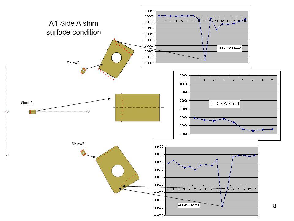 8 A1 Side A shim surface condition Shim-1 Shim-2 Shim-3