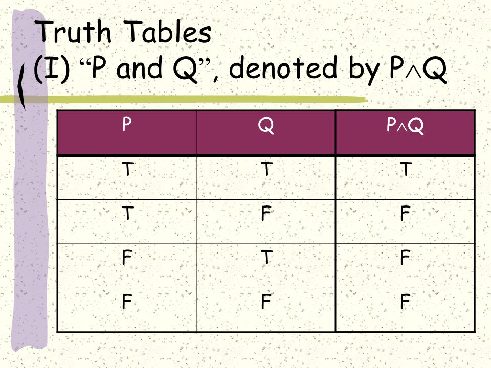 Truth Tables (I) P and Q , denoted by P  Q PQPQPQ TT TF FT FF PQPQ T F F F