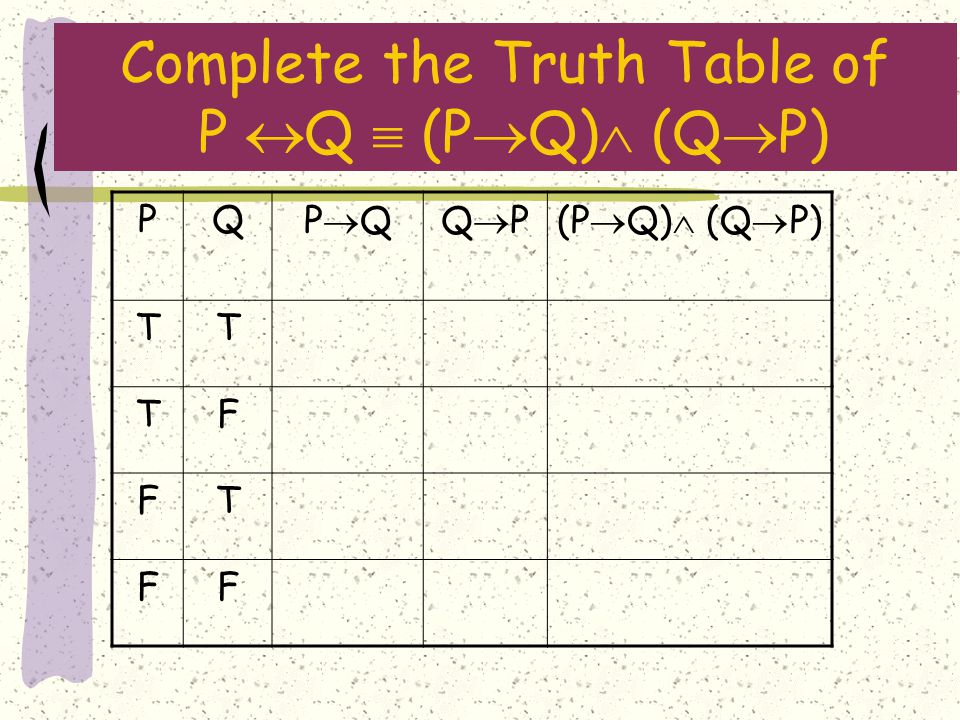 Complete the Truth Table of P  Q  (P  Q)  (Q  P) PQPQPQQPQP(P  Q)  (Q  P) TT TF FT FF
