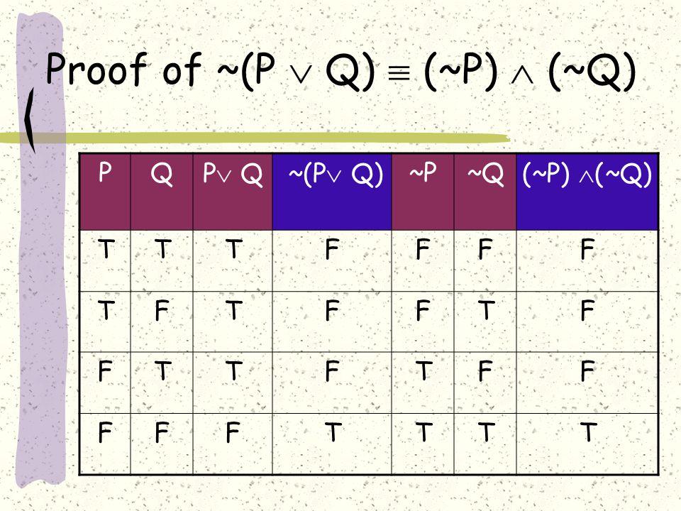 Proof of ~(P  Q)  (~P)  (~Q) PQP QP Q ~(P  Q)~P~P~Q(~P)  (~Q) TTTFFFF TFTFFTF FTTFTFF FFFTTTT