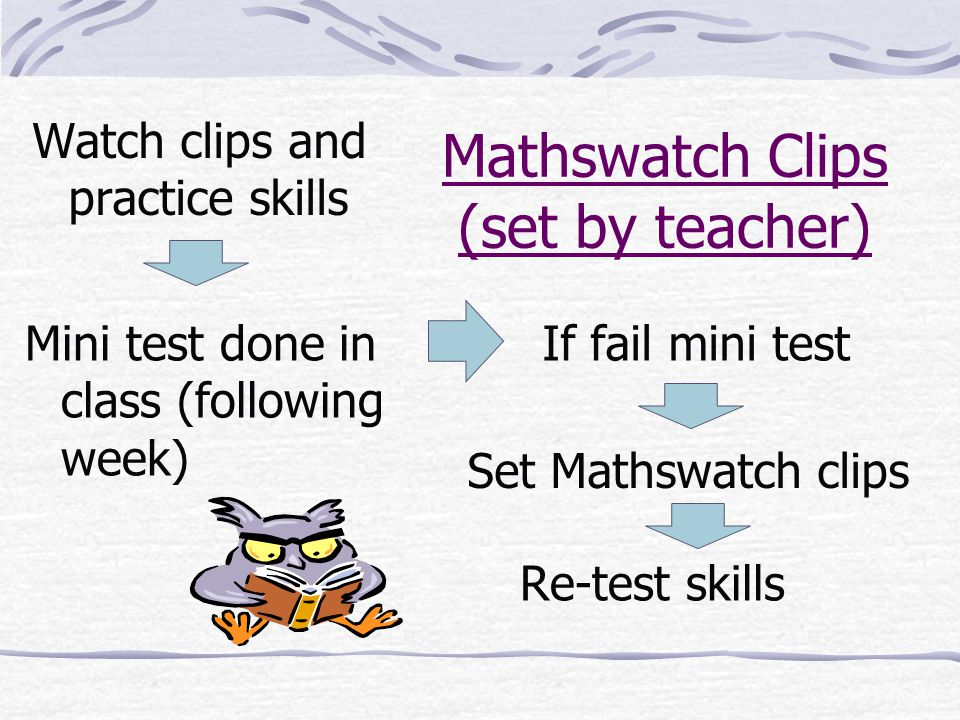 Mathswatch Clips (set by teacher) Watch clips and practice skills Set Mathswatch clips If fail mini testMini test done in class (following week) Re-test skills