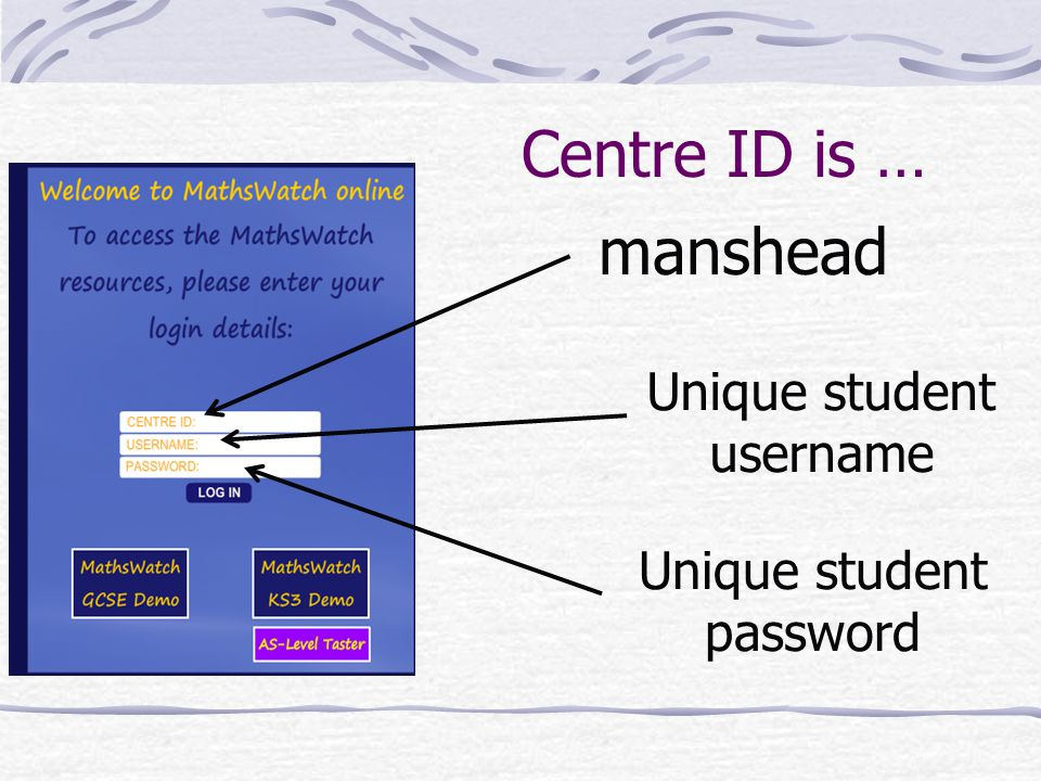 Centre ID is … manshead Unique student username Unique student password