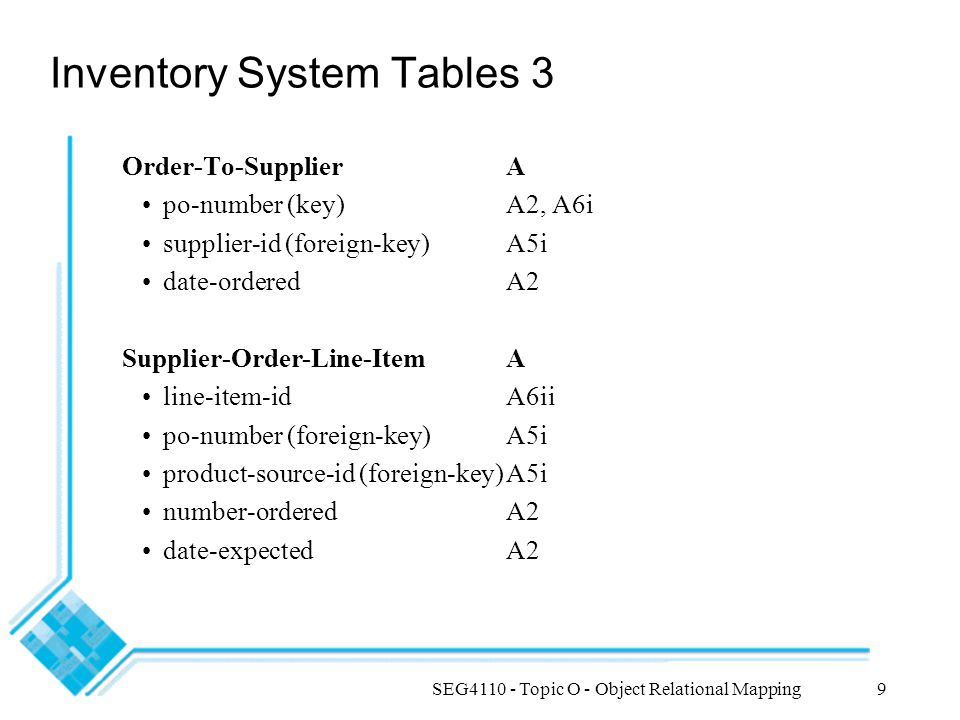 SEG4110 - Topic O - Object Relational Mapping9 Inventory System Tables 3 Order-To-SupplierA po-number (key)A2, A6i supplier-id (foreign-key)A5i date-orderedA2 Supplier-Order-Line-ItemA line-item-idA6ii po-number (foreign-key)A5i product-source-id (foreign-key)A5i number-orderedA2 date-expectedA2