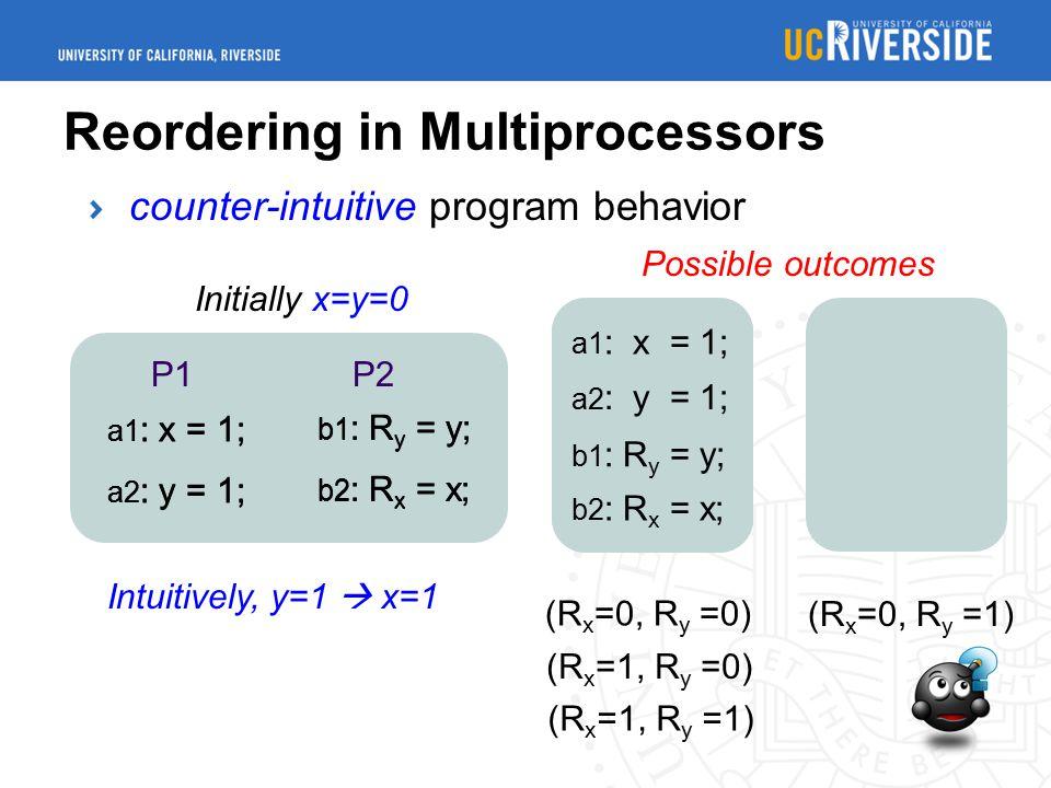 counter-intuitive program behavior Reordering in Multiprocessors Initially x=y=0 (R x =1, R y =1) (R x =1, R y =0) (R x =0, R y =0) b1 : R y = y; b2 : R x = x; a1 : x = 1; a2 : y = 1; b2 : R x = x; a1 : x = 1; a2 : y = 1; b1 : R y = y; b2 : R x = x; a1 : x = 1; a2 : y = 1; b1 : R y = y; b2 : R x = x; (R x =0, R y =1) Intuitively, y=1  x=1 a1 : x = 1; b1 : R y = y; b2 : R x = x; a2 : y = 1; P1 P2 a1 : x = 1; a2 : y = 1; Possible outcomes