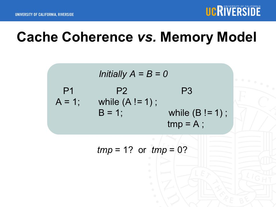 Cache Coherence vs. Memory Model Initially A = B = 0 P1 P2 P3 A = 1; while (A != 1) ; B = 1; while (B != 1) ; tmp = A ; tmp = 1? or tmp = 0?