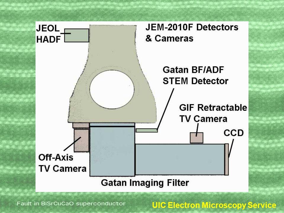 UIC Electron Microscopy Service