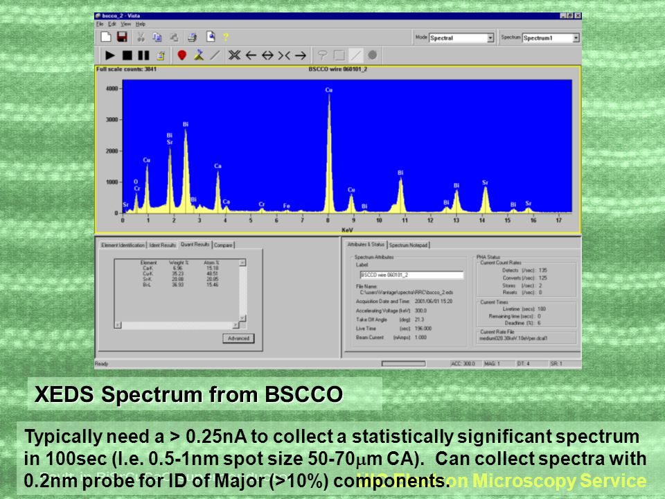 XEDS Spectrum from BSCCO Typically need a > 0.25nA to collect a statistically significant spectrum in 100sec (I.e.