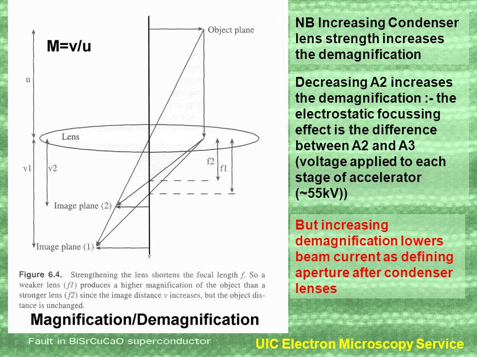 UIC Electron Microscopy Service NB Increasing Condenser lens strength increases the demagnification Decreasing A2 increases the demagnification :- the electrostatic focussing effect is the difference between A2 and A3 (voltage applied to each stage of accelerator (~55kV)) But increasing demagnification lowers beam current as defining aperture after condenser lenses