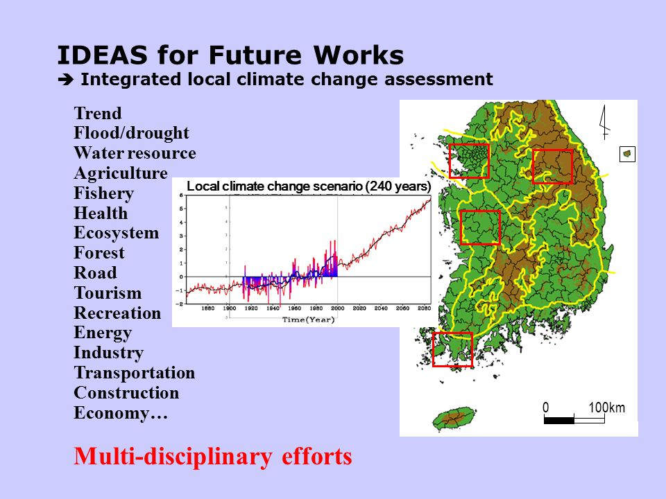 0 100km IDEAS for Future Works  Integrated local climate change assessment Trend Flood/drought Water resource Agriculture Fishery Health Ecosystem Forest Road Tourism Recreation Energy Industry Transportation Construction Economy… Multi-disciplinary efforts Local climate change scenario (240 years)