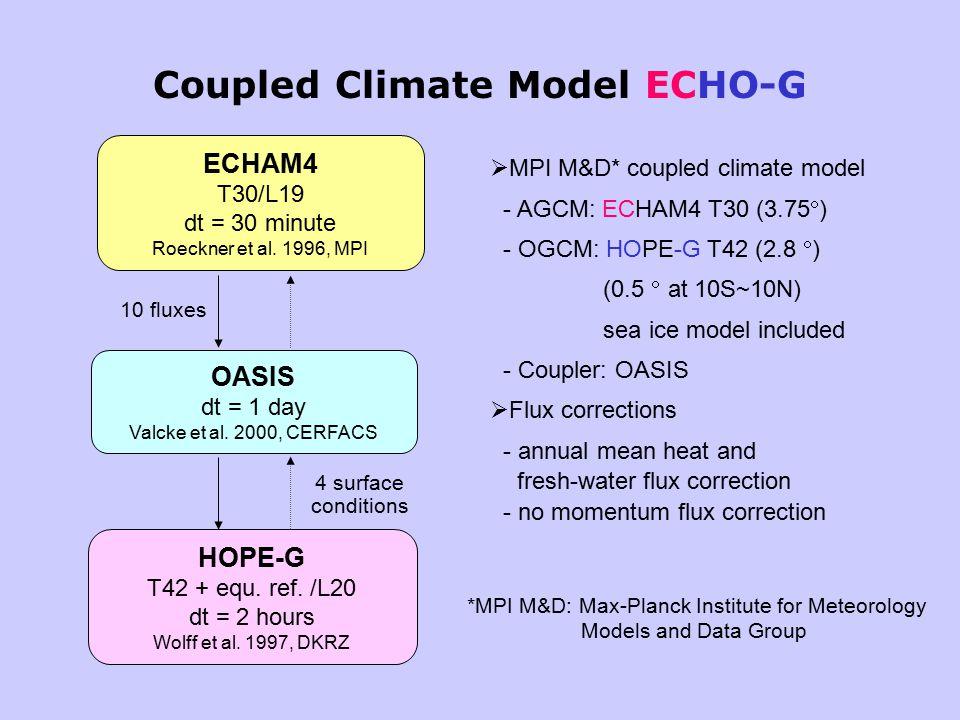 Coupled Climate Model ECHO-G ECHAM4 T30/L19 dt = 30 minute Roeckner et al.
