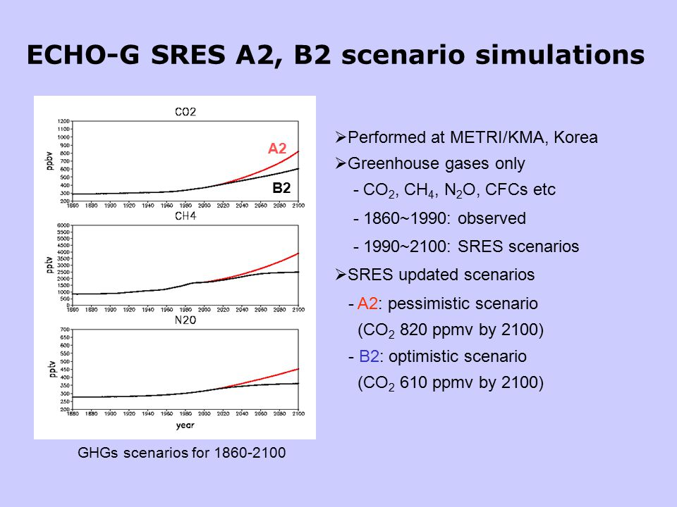  Performed at METRI/KMA, Korea  Greenhouse gases only - CO 2, CH 4, N 2 O, CFCs etc - 1860~1990: observed - 1990~2100: SRES scenarios  SRES updated scenarios - A2: pessimistic scenario (CO 2 820 ppmv by 2100) - B2: optimistic scenario (CO 2 610 ppmv by 2100) A2 B2 ECHO-G SRES A2, B2 scenario simulations GHGs scenarios for 1860-2100