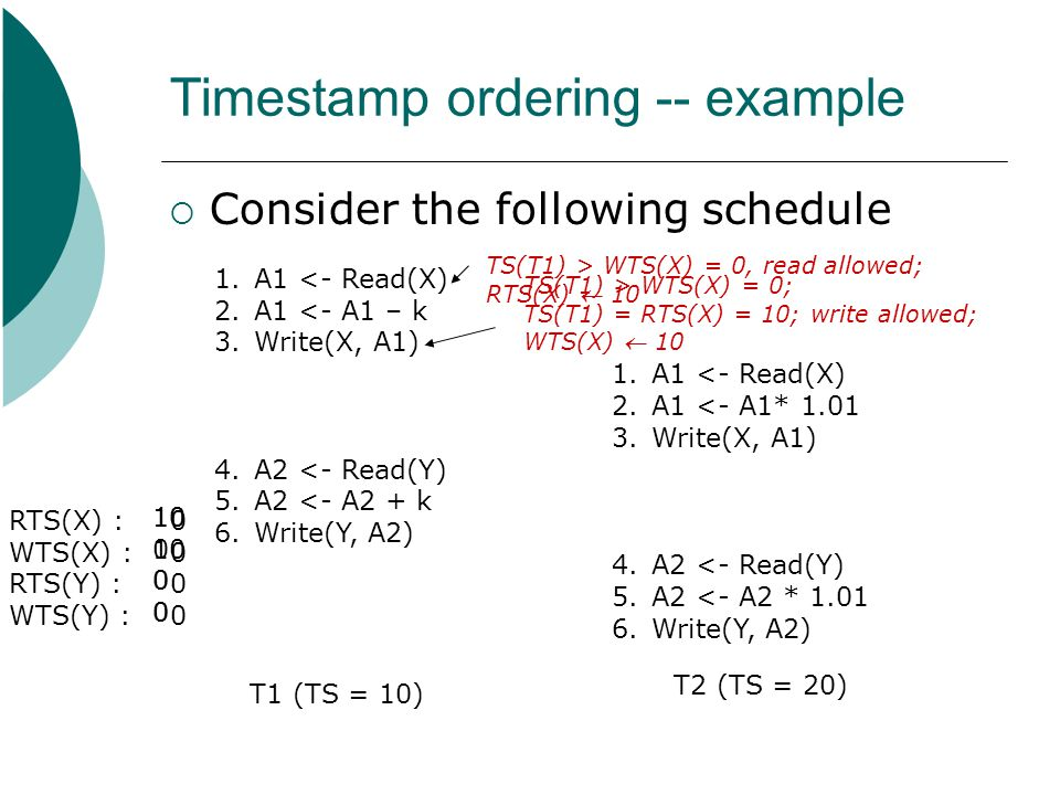 Timestamp ordering -- example  Consider the following schedule 1.A1 <- Read(X) 2.A1 <- A1* 1.01 3.Write(X, A1) 4.A2 <- Read(Y) 5.A2 <- A2 * 1.01 6.Wr