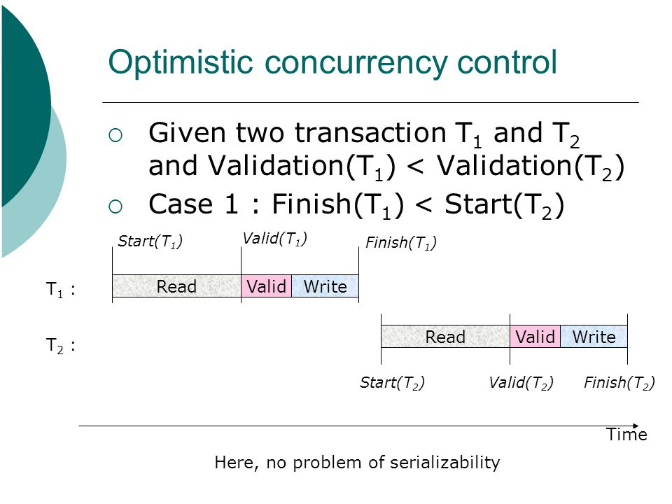 Optimistic concurrency control  Given two transaction T 1 and T 2 and Validation(T 1 ) < Validation(T 2 )  Case 1 : Finish(T 1 ) < Start(T 2 ) Time