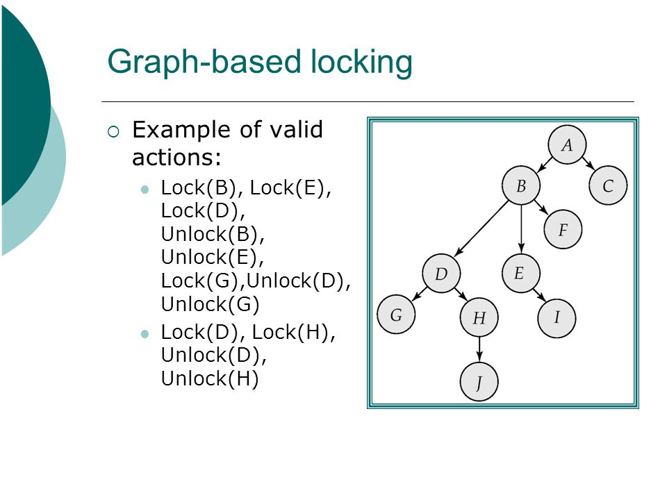 Graph-based locking  Example of valid actions: Lock(B), Lock(E), Lock(D), Unlock(B), Unlock(E), Lock(G),Unlock(D), Unlock(G) Lock(D), Lock(H), Unlock