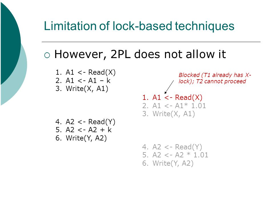 Limitation of lock-based techniques  However, 2PL does not allow it 1.A1 <- Read(X) 2.A1 <- A1 – k 3.Write(X, A1) 4.A2 <- Read(Y) 5.A2 <- A2 + k 6.Wr